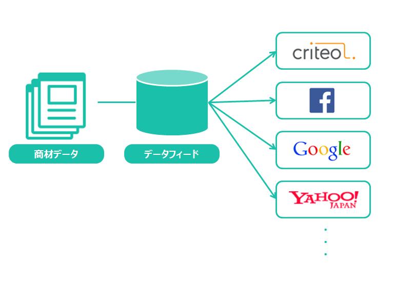 FeedTech2015_図2