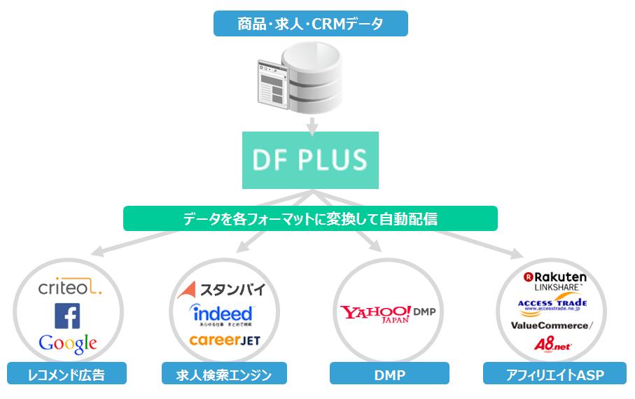 FeedTech2015_図3