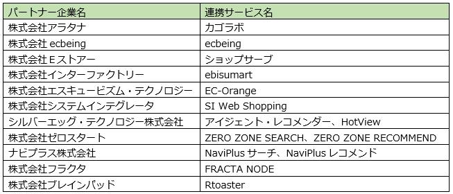 連携リリース11社